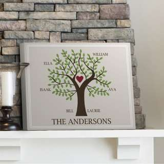 Custom Family Tree Personalized Name Canvas Picture